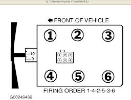 2000 f 150 xl spark plug wiring diagram ( distributor cap v6 Spark Plug Wiring Diagram Spark Plug Wiring Diagram #46 spark plug wiring diagrams automotive