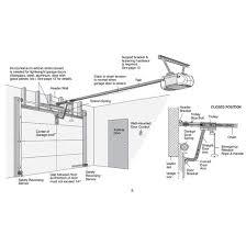 chamberlain 1 2 hp garage door openerChamberlain Power Drive PD212D Review  Pros Cons and Verdict
