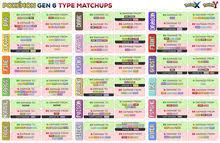 Weakness Chart Xy Print This Pokemon X Y Weakness Chart