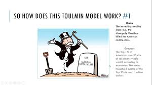 the toulmin model explained