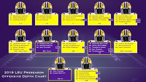 Lsu Fb Offensive Depth Chart Image Tigerdroppings Com