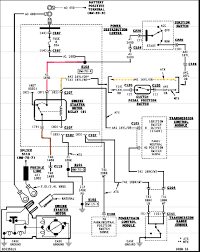 Cool dodge stratus wiring diagram pictures inspiration