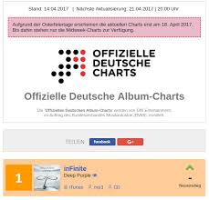 Radio One Midweek Chart 73 Up To Date Uk Top 40 Midweek Album Chart
