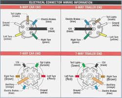 dodge trailer wiring diagram 6 pin realestateradio us trailer wiring diagram 6 way round wiring a selection of the best how to assemble the circuit to 7 6 4 way wiring diagrams, dodge trailer