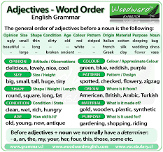 adjectives word order