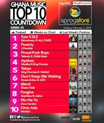 Week 5 Ghana Music Top 10 Countdown Ghana Music Ghana