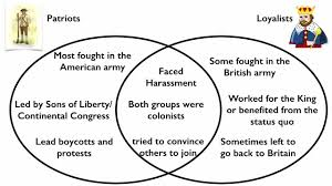 Compare American And French Revolution Venn Diagram Loyalists And Patriots