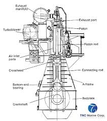 t c marine corp welcome to our company 4 stroke marine engine sketch