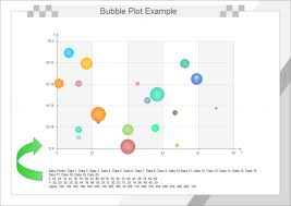 Bubble Plot Templates And Examples