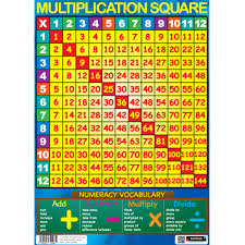 Details About Sumbox Multiplication Square Educational X Times Tables Maths Poster Wall Chart