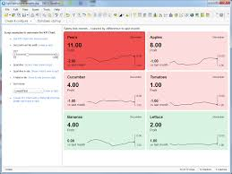 How To Configure A Kpi Chart In Tibco Spotfire Using