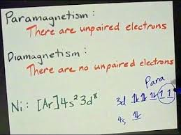 Is This Paramagnetic Or Diamagnetic
