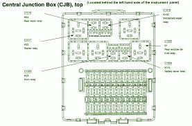 01 ford focus fuse diagram ford wiring diagrams instructions ford focus fuse box diagram 2007 2016 ford focus fuse box diagram elegant 2003