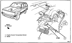 similiar s10 engine diagram keywords 93 chevy s10 engine diagram 93 chevy s10 engine diagram