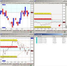 Forex Realtime Charts Real Time Forex Charts