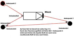 winch to the rear? jeep wrangler forum Snatch Block Diagrams is there a way to relocate the front winch line to the rear? imo the front fender isn't strong enough to attach a snatch block to it like on the pic below snatch block pulley diagrams
