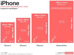 iPhone 6s Plus Wallpaper Dimensions ...