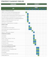 high level project schedule timeline chart template excel office high level project plan free