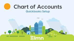 Lmn Quickbooks Your Chart Of Accounts