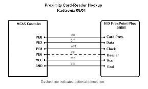 hid proximity card reader wiring diagram wiring diagrams mcas wiring details