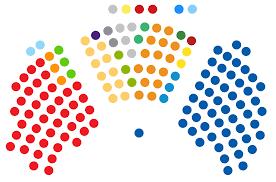 Croatian Parliament
