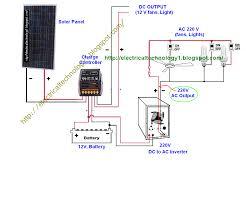 how to wire solar panel to 220v inverter 12v battery 12v dc load 220v