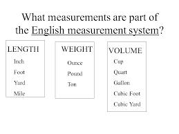 Mulch Calculator Chart Cubic Feet To Yard Finalyearproject Info