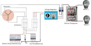 wiring diagram for house generator on wiring images free download Generator Wiring Diagram wiring diagram for house generator on wiring diagram for house generator 2 3 phase generator wiring diagram generac generator wiring diagrams generator wiring diagram for allis chalmers c