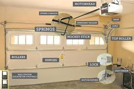 how to repair garage door opener bracket fluidelectric