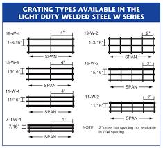 Grating Size Chart Industrial Carbon Steel Bar Grating Direct Metals