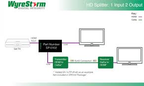 wyrestorm 1x2 hdmi splitter extender sets for full hd 1080p wiring diagram