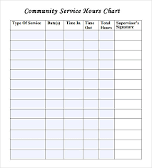 Hours Sheet Template Community Service Time Sheet Template Community Service