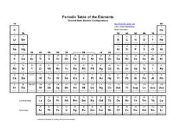 Periodic Table Configuration Chart Printable Periodic Tables Pdf Periodic Table Of The