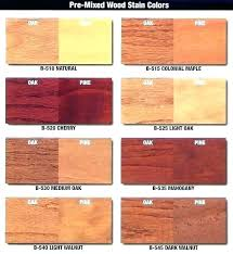 Lowes Stain Color Chart Minwax Wood Stains Colors Tradewindscandle Co
