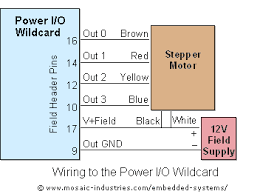 controlling stepper motors using power io wildcard c library wiring diagram for one stepper motor to the field header of the power io wildcard