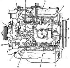 ford f engine diagram wiring diagrams online