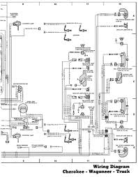 diagram free wiringchematicoftwarechematics for ford expedition 1970 chevelle wiring diagrams free at Chevelle Wiring Diagram Free