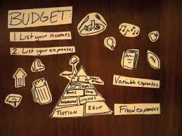 how to budget as a college student making a budget college edition youtube