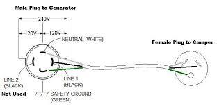 electrical question generator to rv 30 Amp Contact Wiring Diagram Nema Plug Wiring Diagram