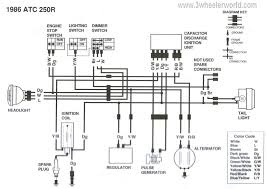 oz atv the n atv forum view topic bc s tech info 250r wiring diagrams note that there is a difference between 85 and 86 it is mainly in the plug for the cdi