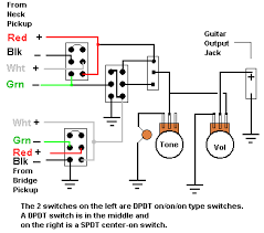 2 hbs endless possibilities guitarnutz 2 this circuit diagram yields series parallel coil cut for each of the pickups and when both coil cut switches are active the circuit is humbucking