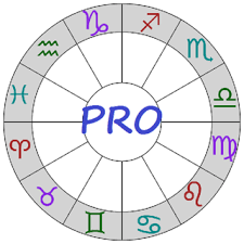 Free Synastry Chart With Houses Astrological Charts Lite On The App Store