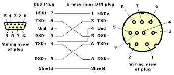 rs232 serial port pin diagram images serial port wiring wiring diagrams and engine schematic