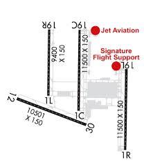 Kiad Airport Charts Airport Fbo Info For Kiad Washington Dulles Intl