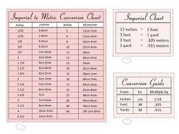 Imperial To Metric Length Conversion Chart Length Measurement Conversion Yardage Of Fabric Fabric