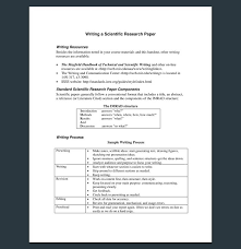 the best research paper outline template ideas  need help paper the best estimate connoisseur
