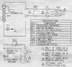 similiar majestic fireplace for gas valve schematic keywords majestic gas fireplace wiring diagram fireplaces