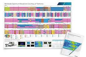 Frequency Allocation Chart Spectrum Management And Interference Hunting Tektronix