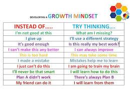 Growth Mindset Chart Madame Watson Growth Mindset