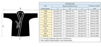 Details About Kendogi Gi Dark Blue Kendo 100 Cotton Iaido Kumdo Training Uniform Top Mma New